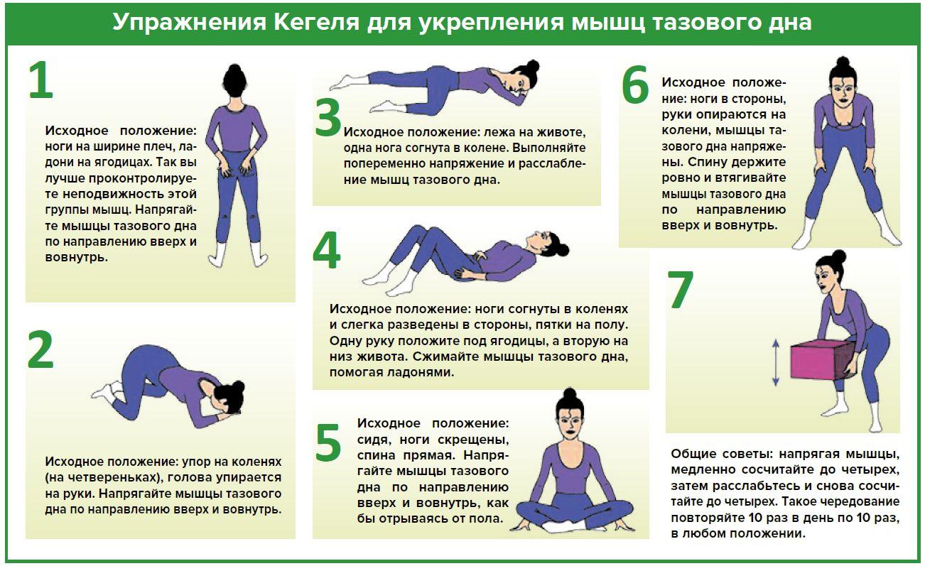 Упражнения Кегеля помогают женщинам укреплять мышцы влагалища
